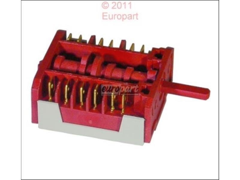 Smeg Kühlschrank Thermostat Tauschen : Thermostat backofen